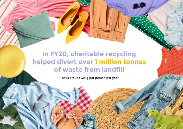 Op-Shop Charitable Recycling Study